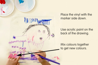 PICTURE A STORY –Colour Mixing, Line, Detail - Step Two