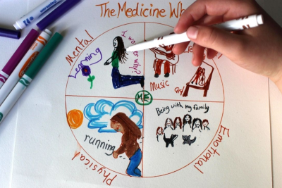 PAINTING MY WONDERINGS – Medicine Wheel, Thoughts - Step One