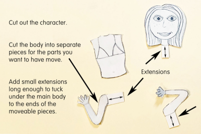 FLAT ANIMATION PUPPETS – Texture, Shape, Colour - Step Two