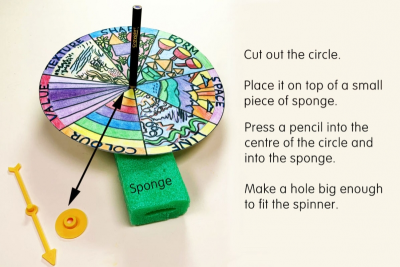 ELEMENTS SPINNER – Elements of Design - Step Two