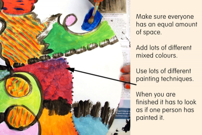 COOPERATIVE CIRCLE PAINTING – Line, Colour, Unity - Step Three