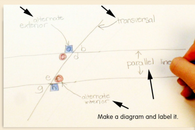 ARTFUL MATH MAP – Geometry, Map Making, Contrast - Step One