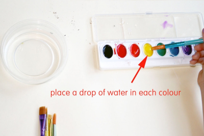 SUCH AN IMPRESSION –Impressionists, Colour, Texture - Step Two