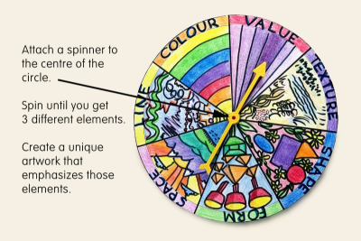 ELEMENTS SPINNER – Elements of Design - Step Three