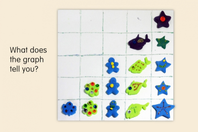 3-D PICTURE GRAPH – Shape, Colour, Data - Step Eight
