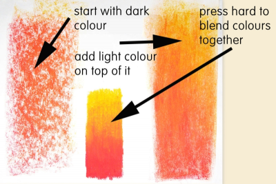 EXPLORING OIL PASTEL – White Paper - Step Two