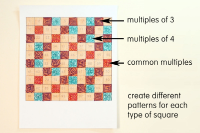 NUMBERS IN GRIDS –  Pattern, Colour, Multiples - Step Three
