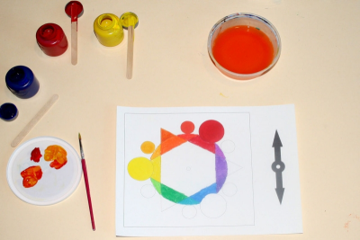 EXPLORING COLOUR – Creating a Colour Wheel - Step Three