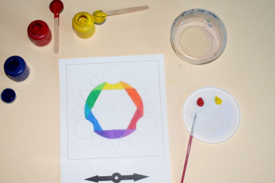 EXPLORING COLOUR – Creating a Colour Wheel - Step Two