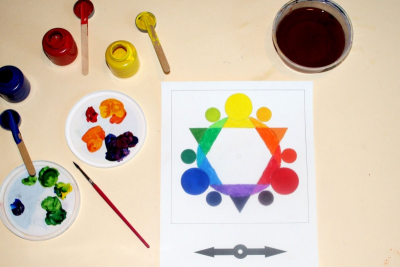 EXPLORING COLOUR – Creating a Colour Wheel - Step Four
