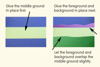 MEDIA LANDSCAPE SCENE –Foreground, Middle Ground, Background - Step Two