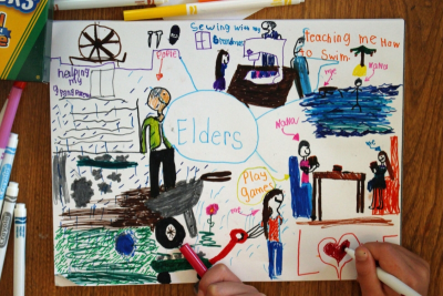 ELDERS – Mixed Media, Cree Métis Artist George Littlechild - Step Two